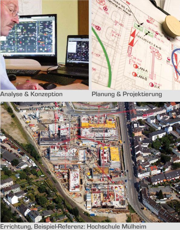 Wir sind rundum für Sie da. Von der Planung über die Ausführung bis zum Service.